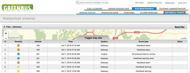 Pilotfish App Automatic Fault Report