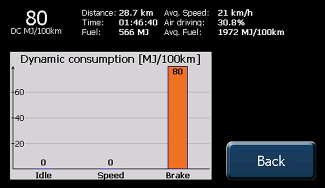 Pilotfish App Fuel Economy